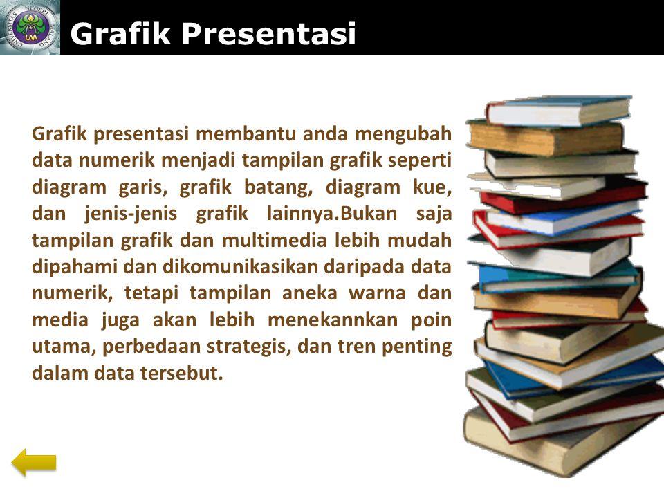 Grafik Presentasi