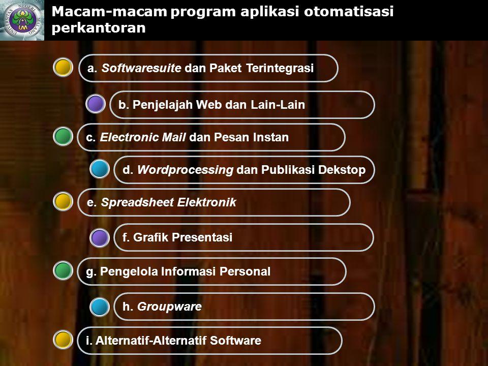 Macam-macam program aplikasi otomatisasi perkantoran