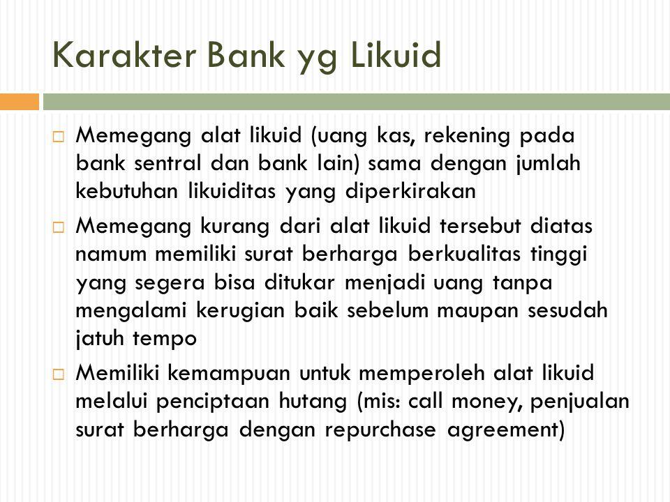 Karakter Bank yg Likuid