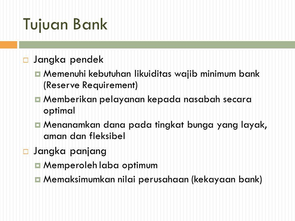 Tujuan Bank Jangka pendek Jangka panjang