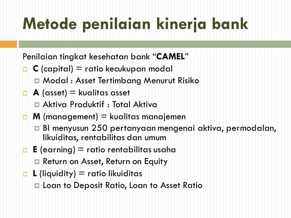 Metode penilaian kinerja bank