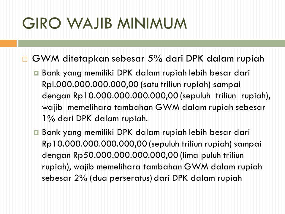 GIRO WAJIB MINIMUM GWM ditetapkan sebesar 5% dari DPK dalam rupiah