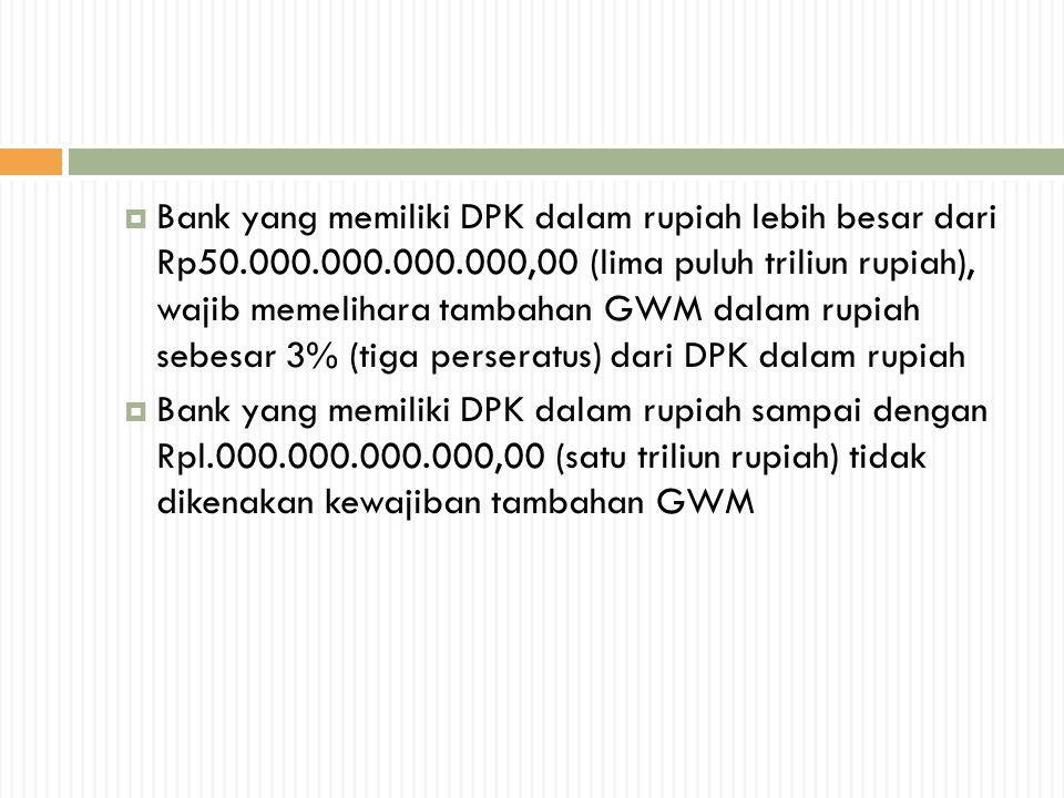 Bank yang memiliki DPK dalam rupiah lebih besar dari Rp50. 000. 000