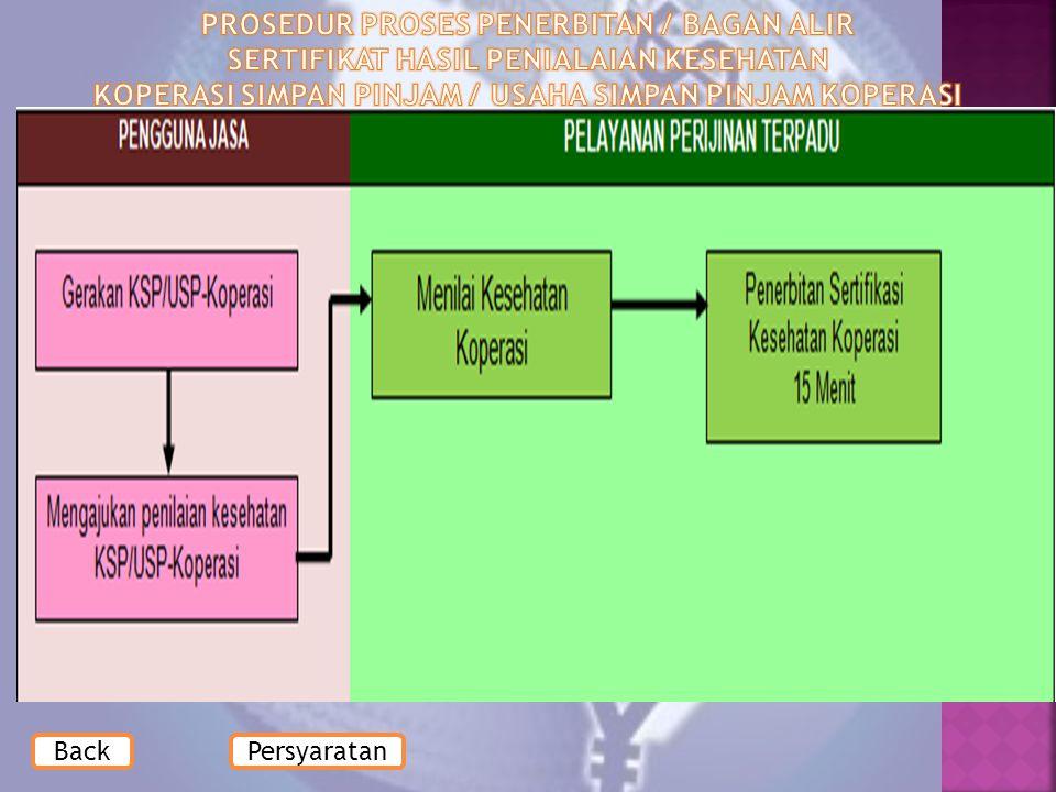 PROSEDUR PROSES PENERBITAN / BAGAN ALIR