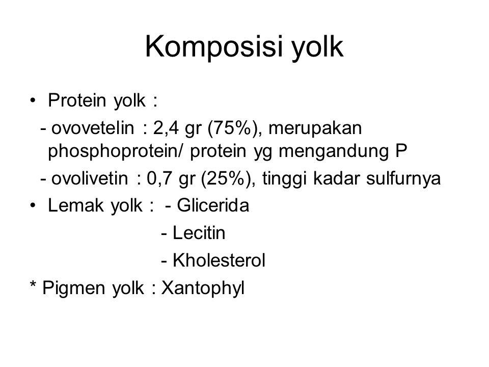 Komposisi yolk Protein yolk :