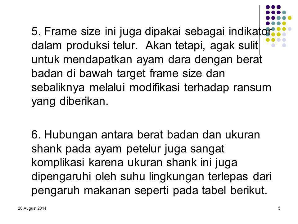 5. Frame size ini juga dipakai sebagai indikator dalam produksi telur