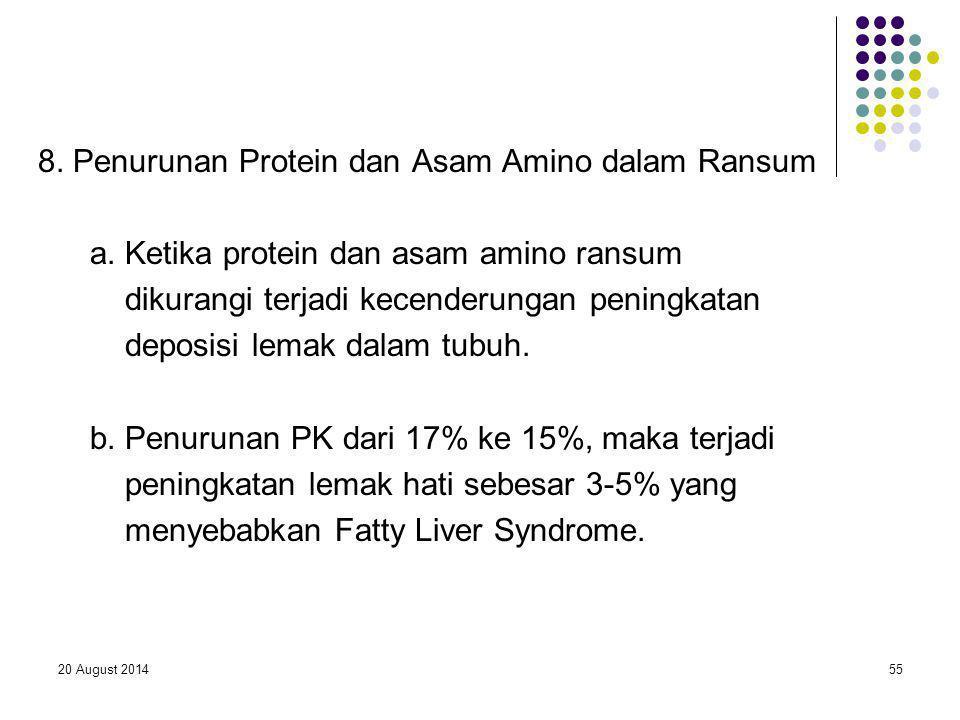8. Penurunan Protein dan Asam Amino dalam Ransum