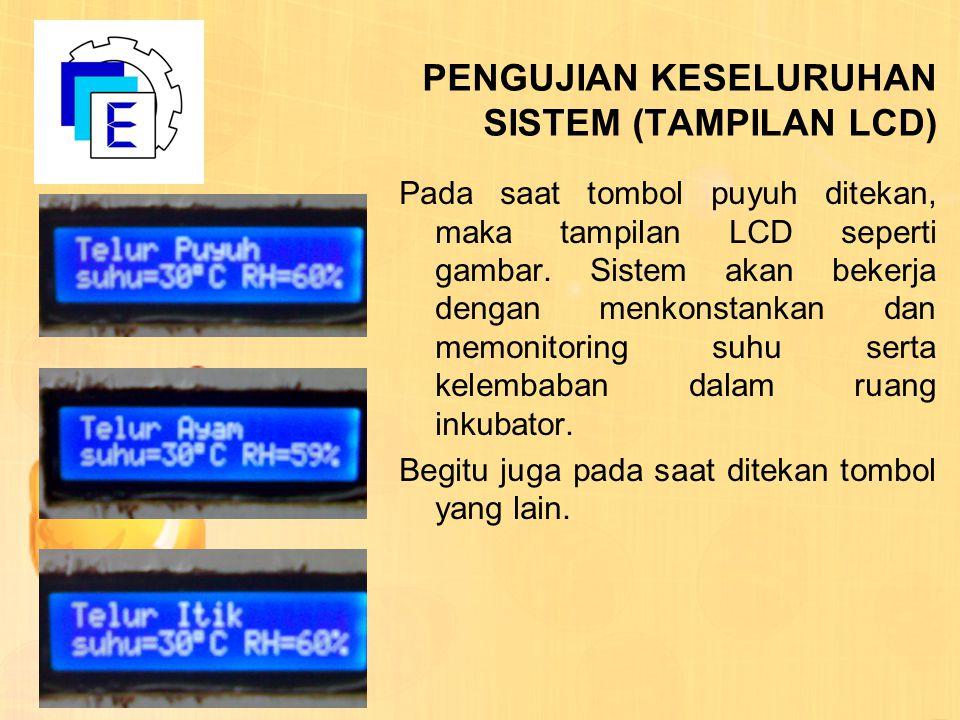 PENGUJIAN KESELURUHAN SISTEM (TAMPILAN LCD)