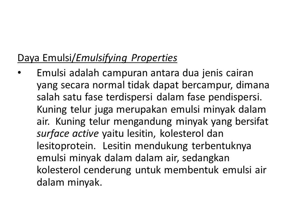 Daya Emulsi/Emulsifying Properties