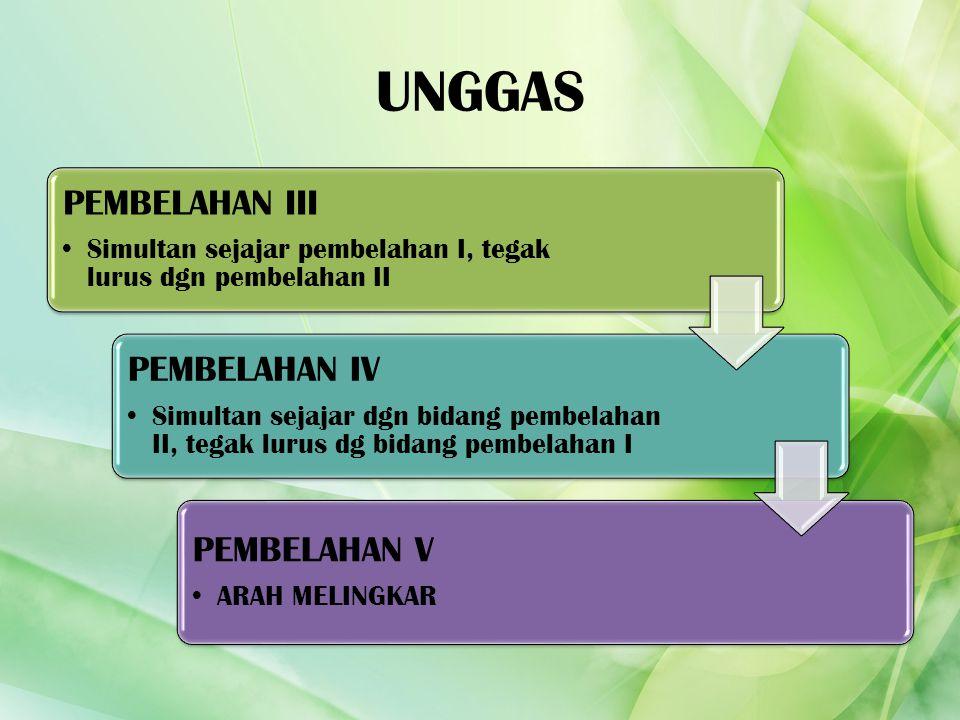 UNGGAS PEMBELAHAN III. Simultan sejajar pembelahan I, tegak lurus dgn pembelahan II. PEMBELAHAN IV.