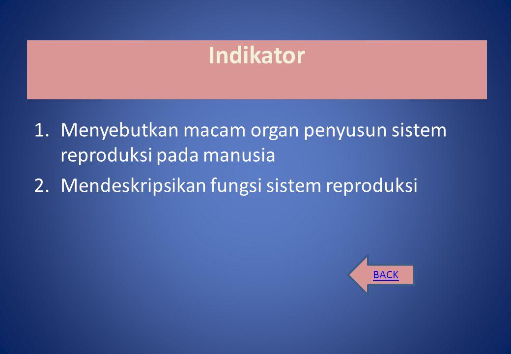 Indikator Menyebutkan macam organ penyusun sistem reproduksi pada manusia. Mendeskripsikan fungsi sistem reproduksi.