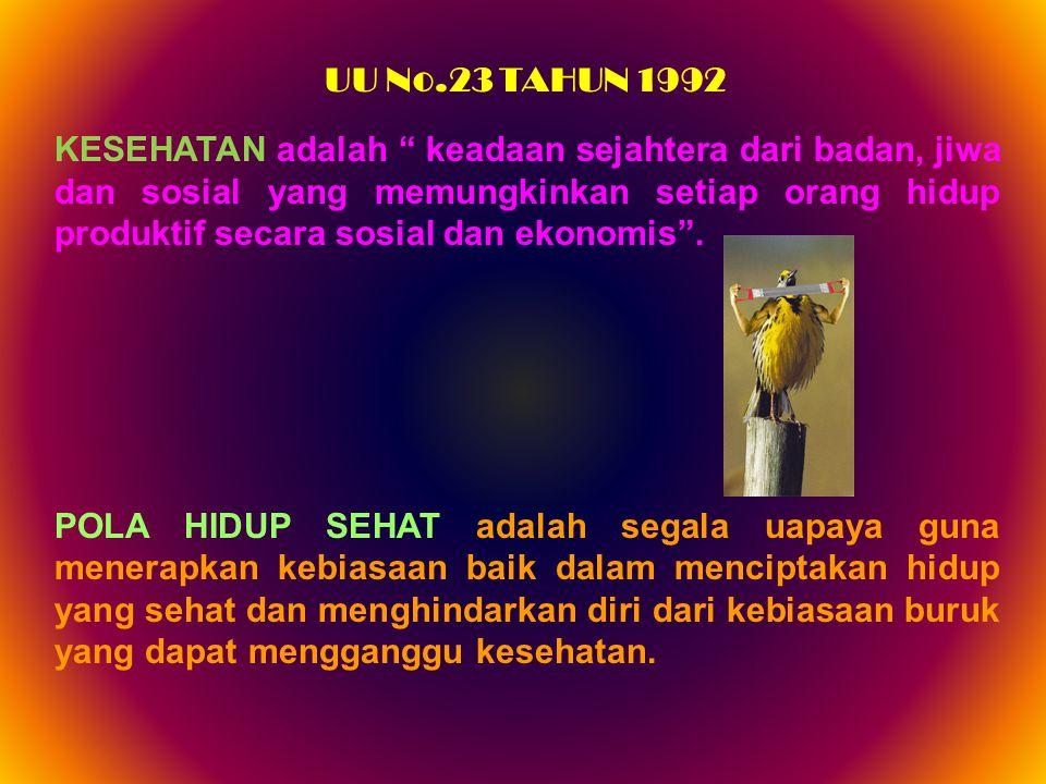 UU No.23 TAHUN 1992
