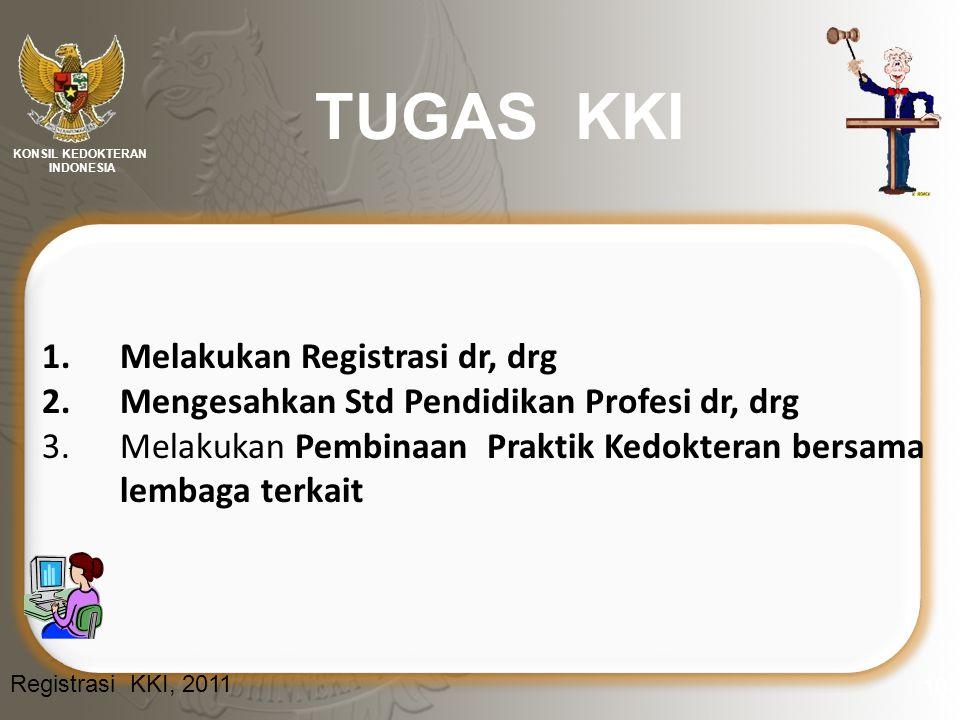 TUGAS KKI Melakukan Registrasi dr, drg