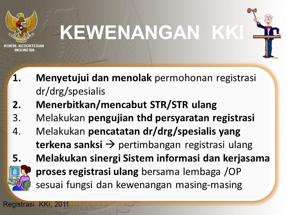 KEWENANGAN KKI KONSIL KEDOKTERAN. INDONESIA. Menyetujui dan menolak permohonan registrasi dr/drg/spesialis.