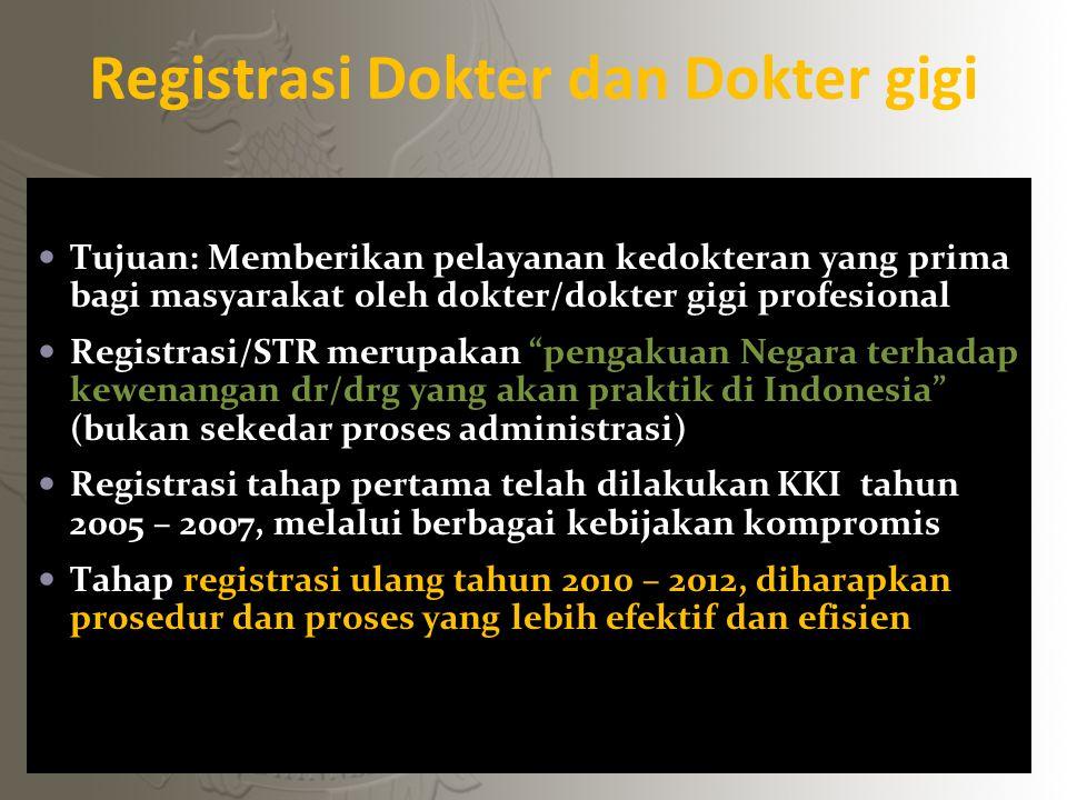 Registrasi Dokter dan Dokter gigi