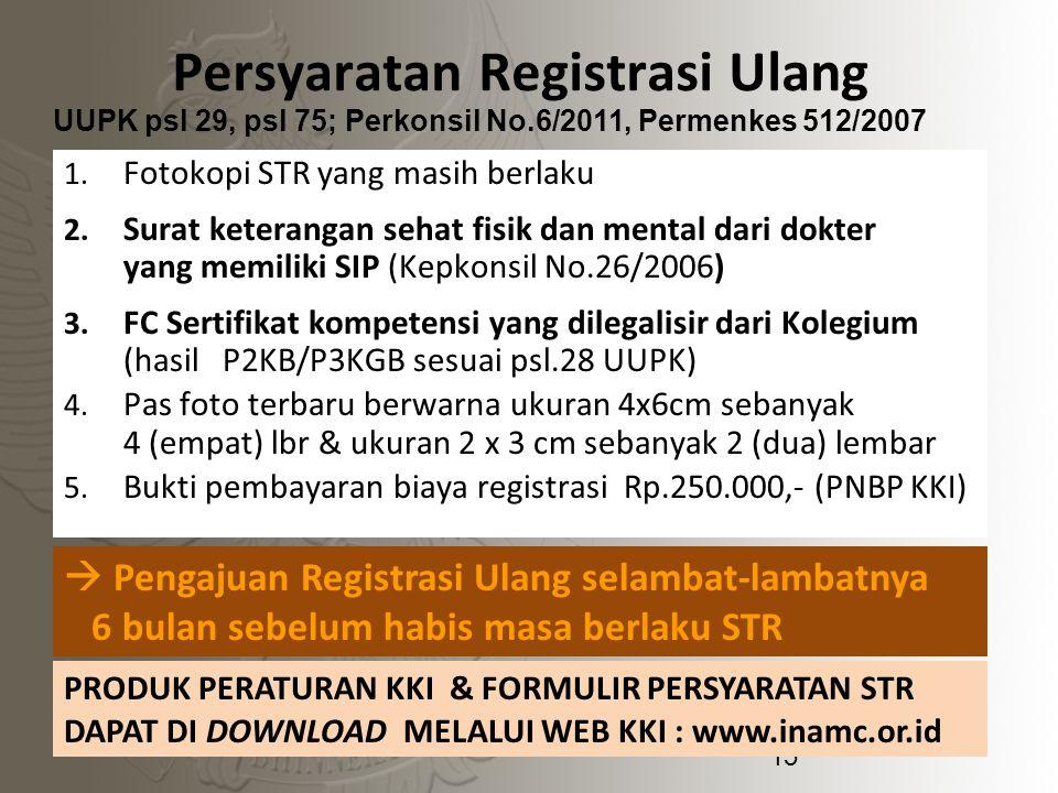 Persyaratan Registrasi Ulang