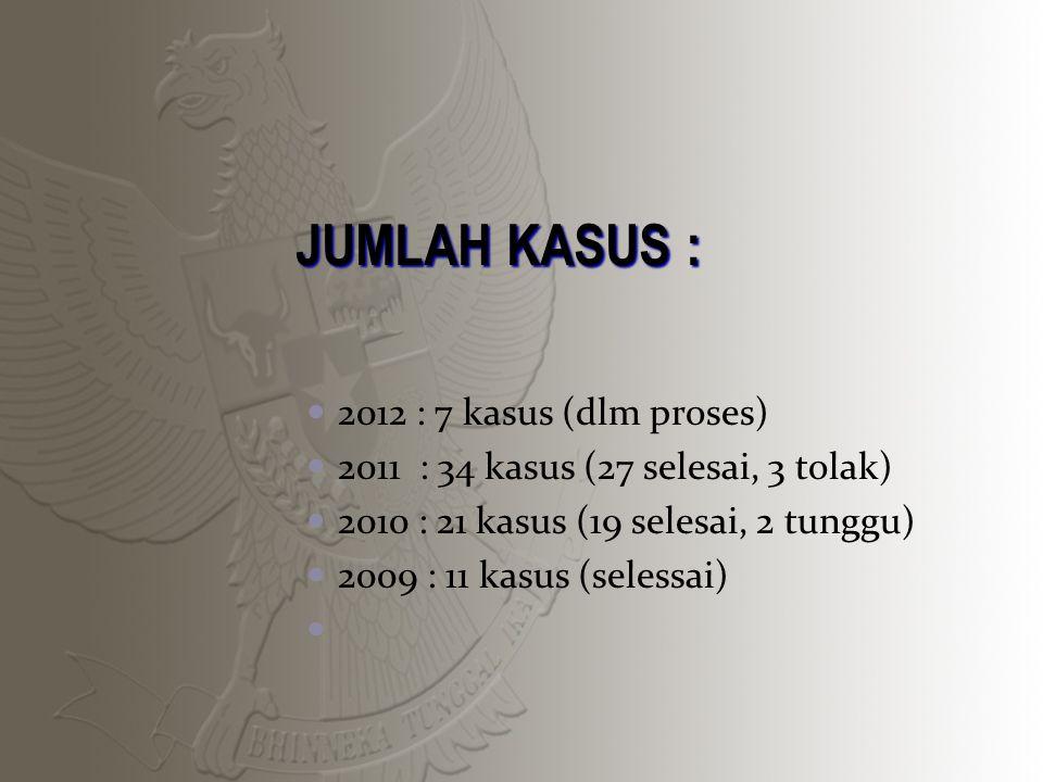 JUMLAH KASUS : 2012 : 7 kasus (dlm proses)