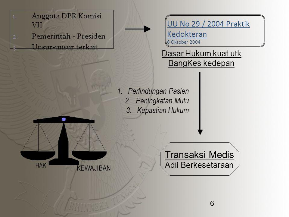 UU No 29 / 2004 Praktik Kedokteran 6 Oktober 2004