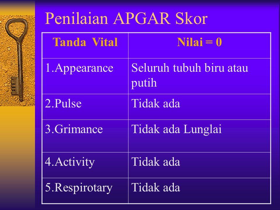Penilaian APGAR Skor Tanda Vital Nilai = 0 1.Appearance