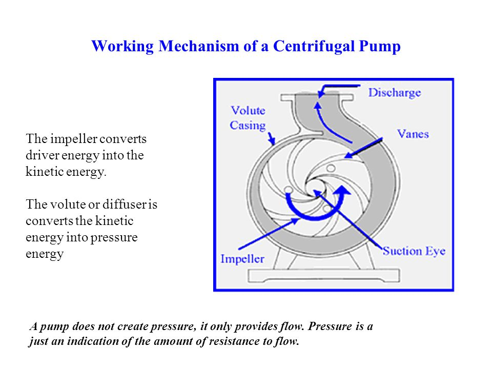 Working Mechanism of a Centrifugal Pump
