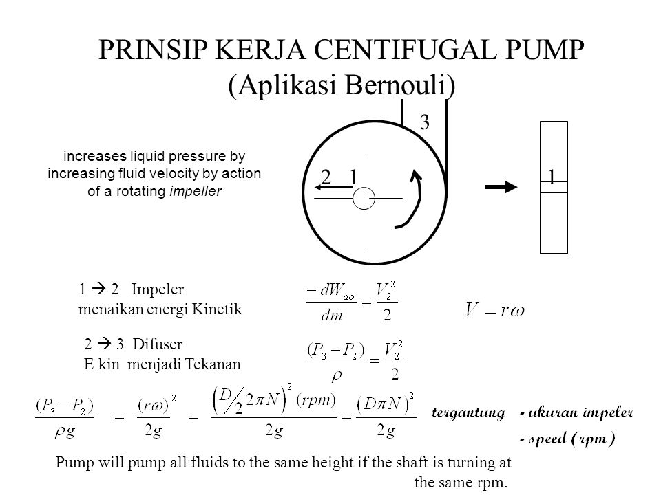 PRINSIP KERJA CENTIFUGAL PUMP (Aplikasi Bernouli)