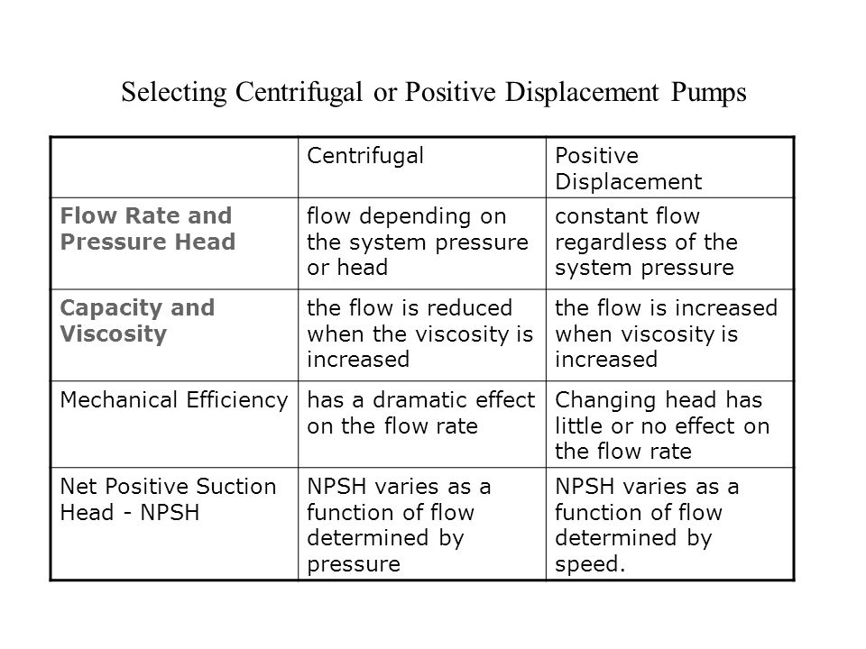 Selecting Centrifugal or Positive Displacement Pumps