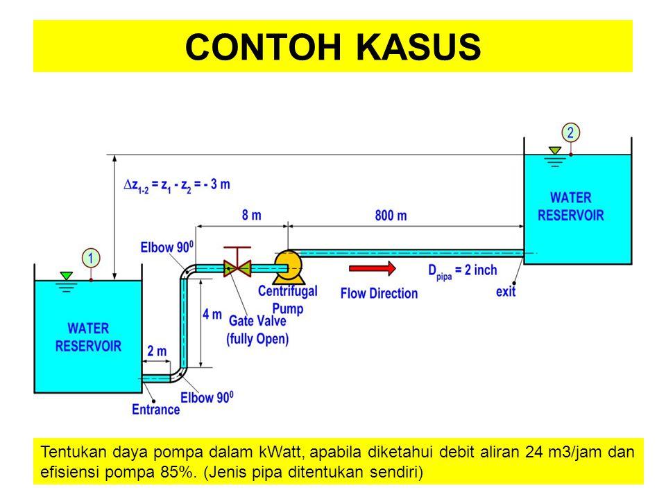 CONTOH KASUS Tentukan daya pompa dalam kWatt, apabila diketahui debit aliran 24 m3/jam dan efisiensi pompa 85%.