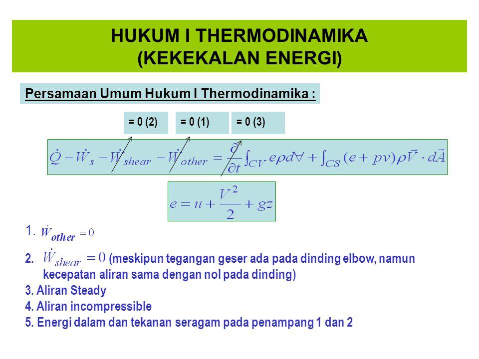 HUKUM I THERMODINAMIKA (KEKEKALAN ENERGI)