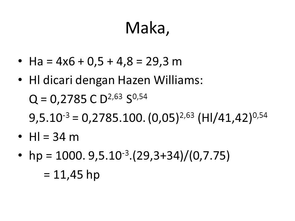 Maka, Ha = 4x6 + 0,5 + 4,8 = 29,3 m Hl dicari dengan Hazen Williams: