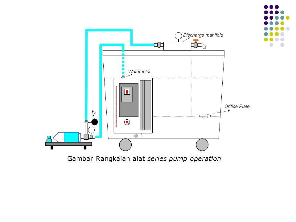 Gambar Rangkaian alat series pump operation