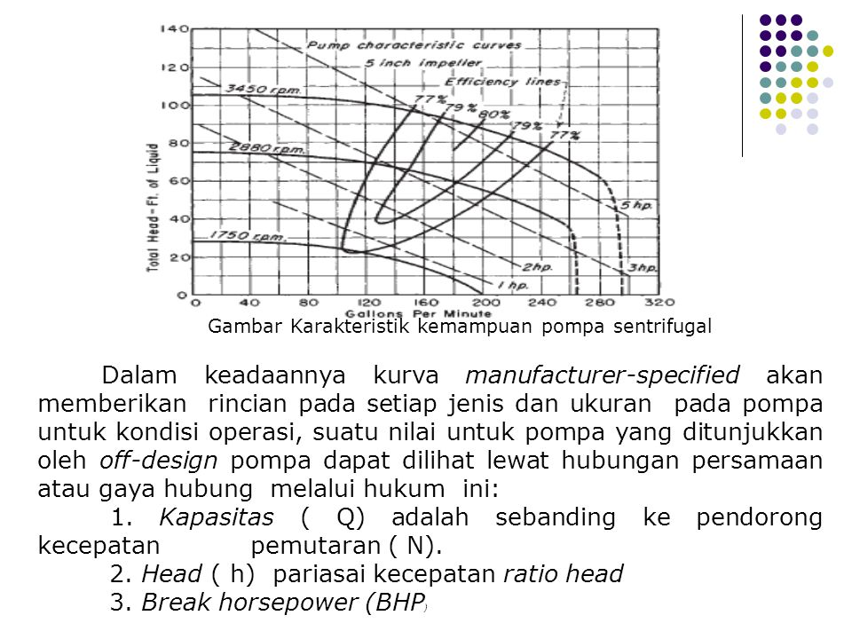 2. Head ( h) pariasai kecepatan ratio head 3. Break horsepower (BHP)
