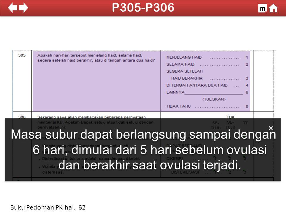 P305-P306 m. SDKI 2012. 100%
