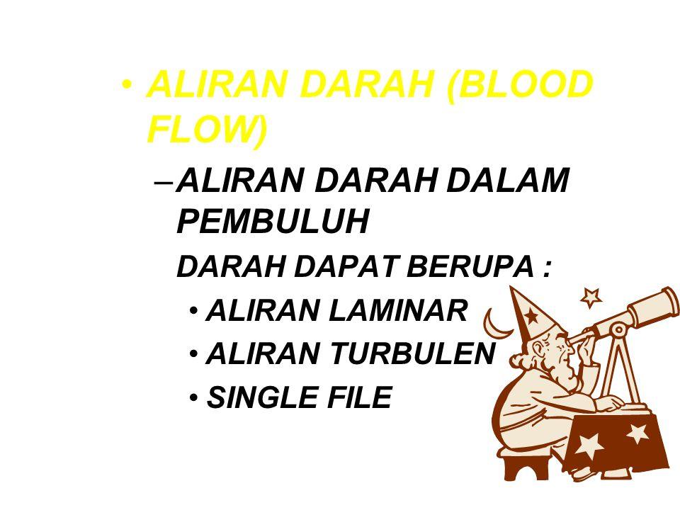 ALIRAN DARAH (BLOOD FLOW)