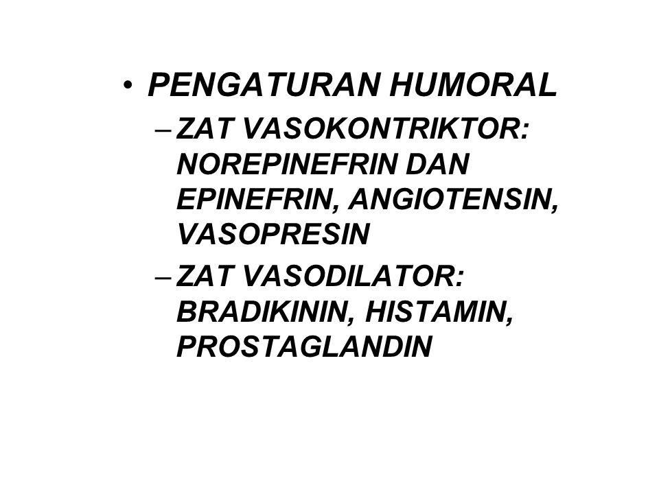 PENGATURAN HUMORAL ZAT VASOKONTRIKTOR: NOREPINEFRIN DAN EPINEFRIN, ANGIOTENSIN, VASOPRESIN.
