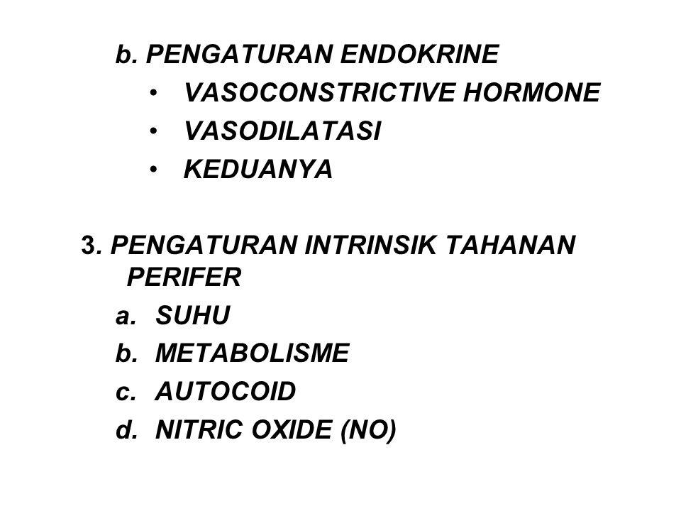 b. PENGATURAN ENDOKRINE