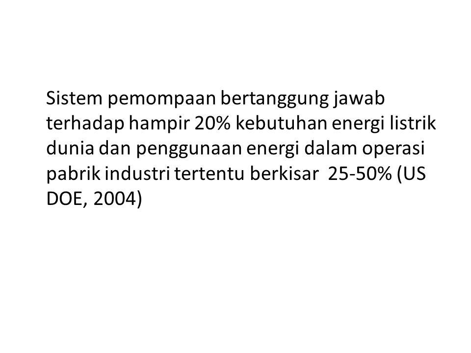 Sistem pemompaan bertanggung jawab terhadap hampir 20% kebutuhan energi listrik dunia dan penggunaan energi dalam operasi pabrik industri tertentu berkisar 25-50% (US DOE, 2004)