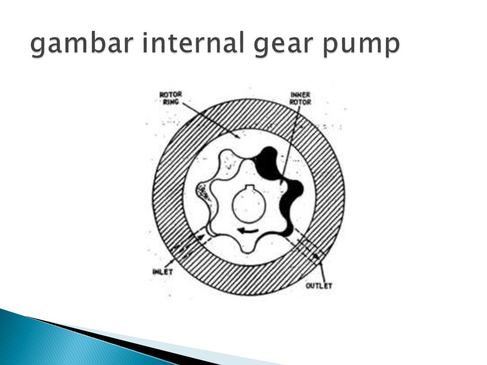 gambar internal gear pump