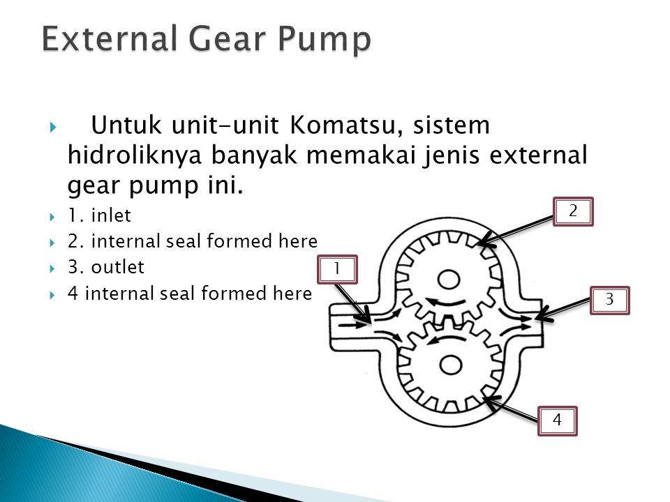 External Gear Pump Untuk unit-unit Komatsu, sistem hidroliknya banyak memakai jenis external gear pump ini.