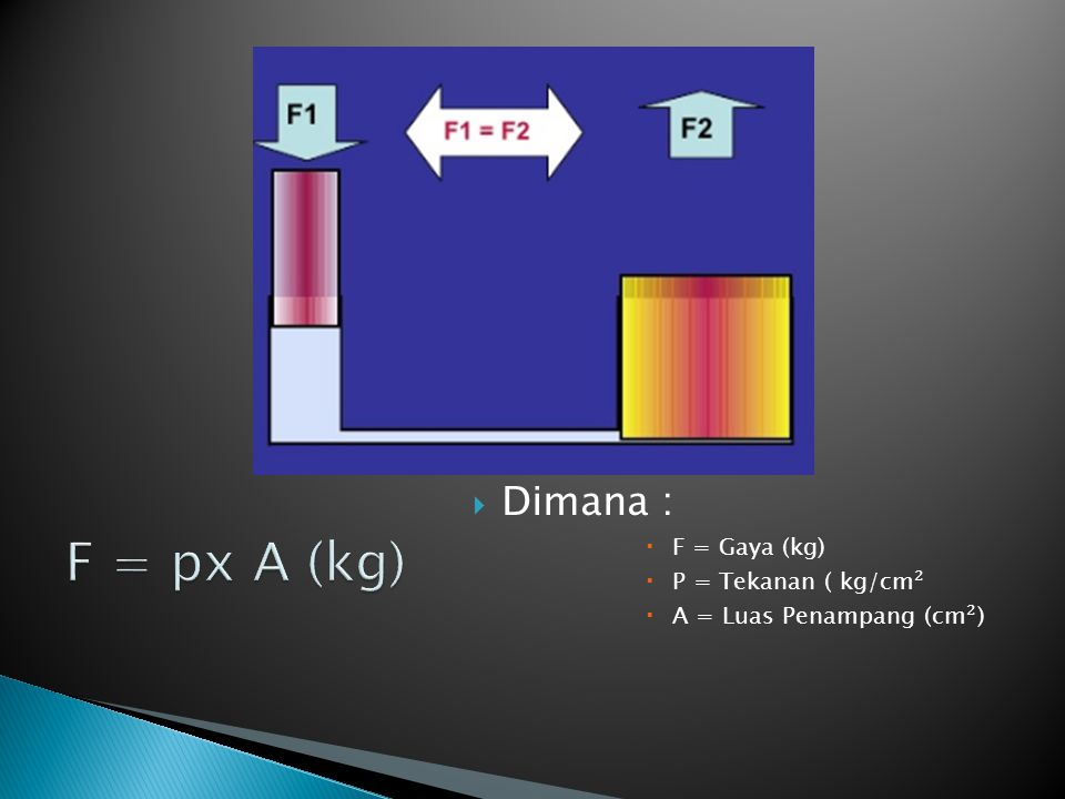 F = px A (kg) Dimana : F = Gaya (kg) P = Tekanan ( kg/ cm 2
