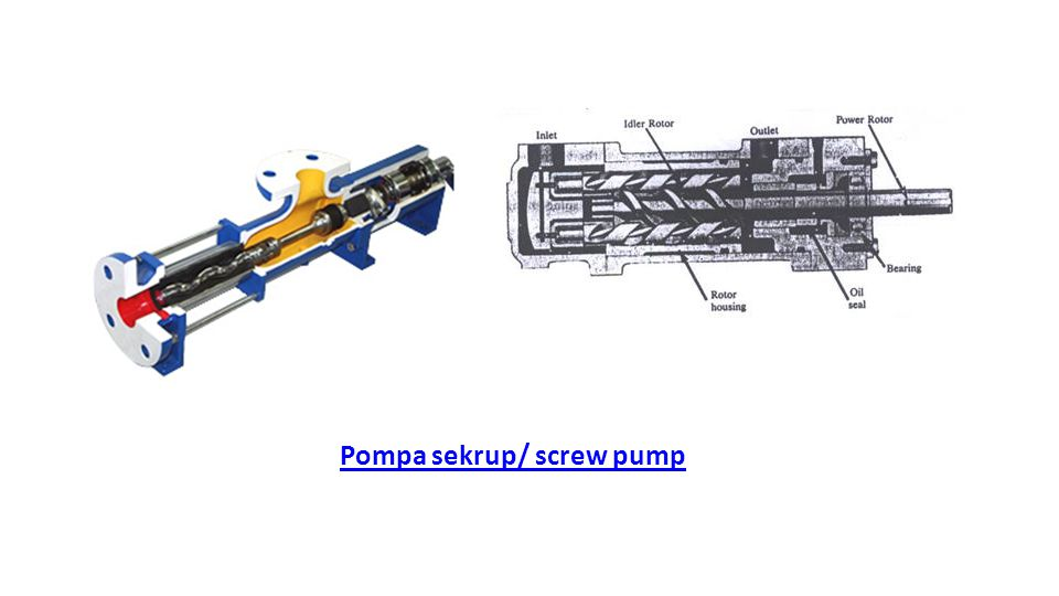 Pompa sekrup/ screw pump