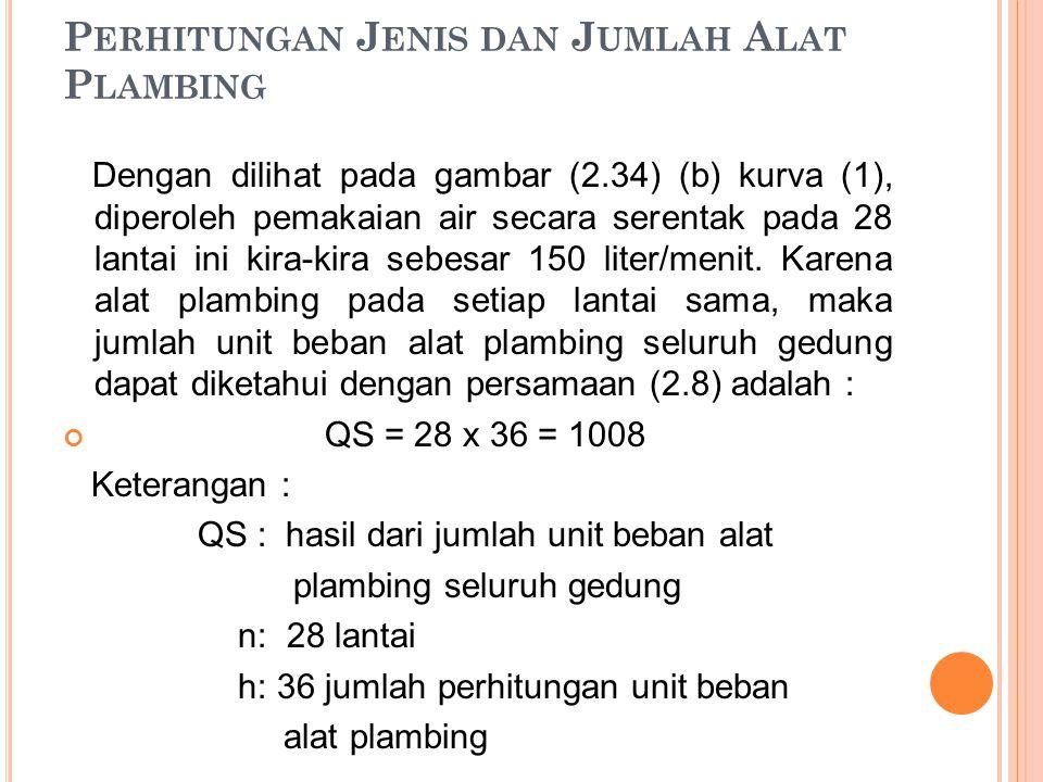 Perhitungan Jenis dan Jumlah Alat Plambing