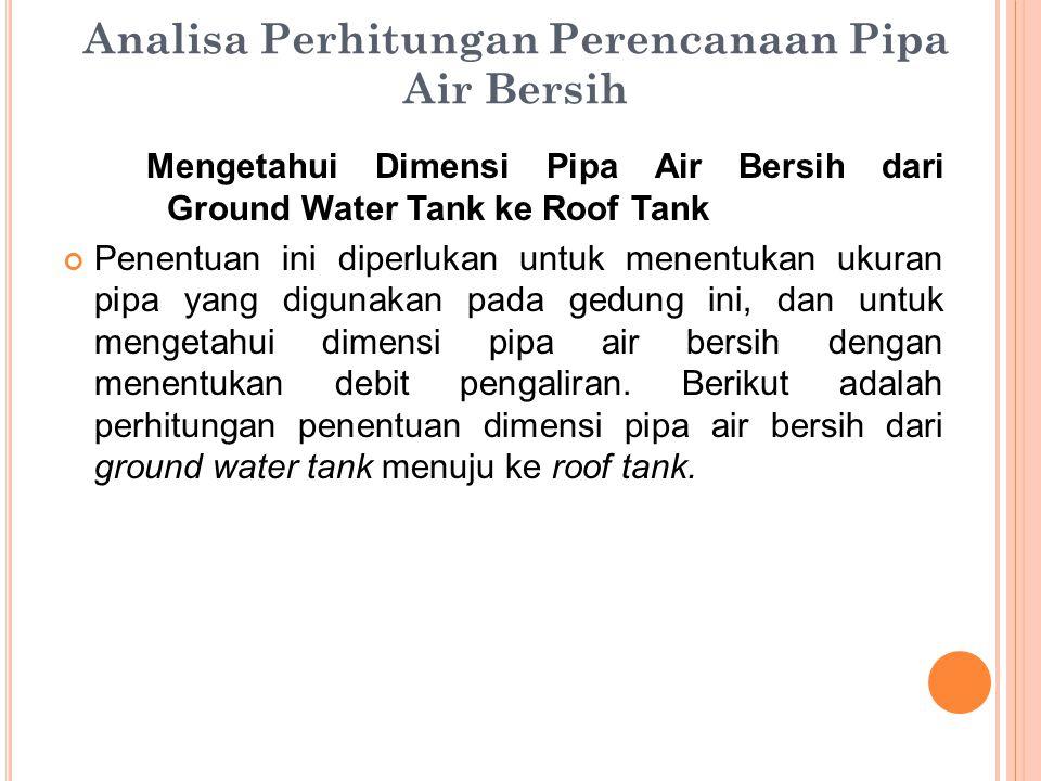 Analisa Perhitungan Perencanaan Pipa Air Bersih