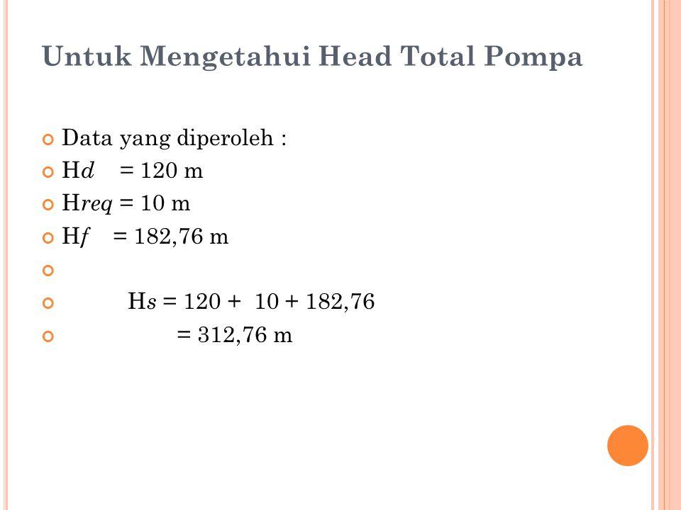 Untuk Mengetahui Head Total Pompa