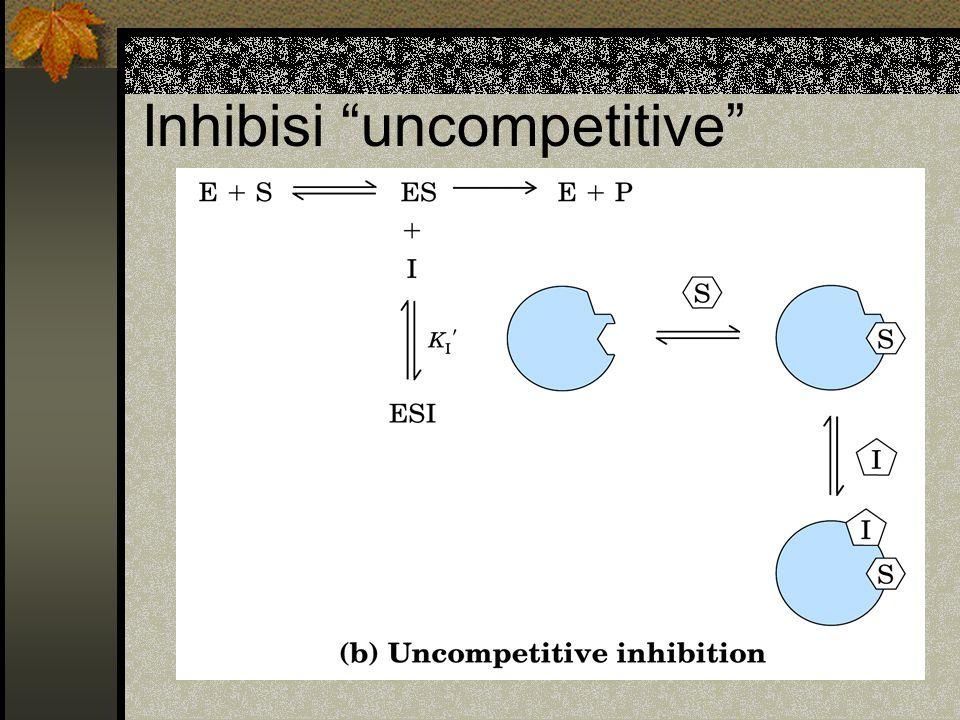 Inhibisi uncompetitive