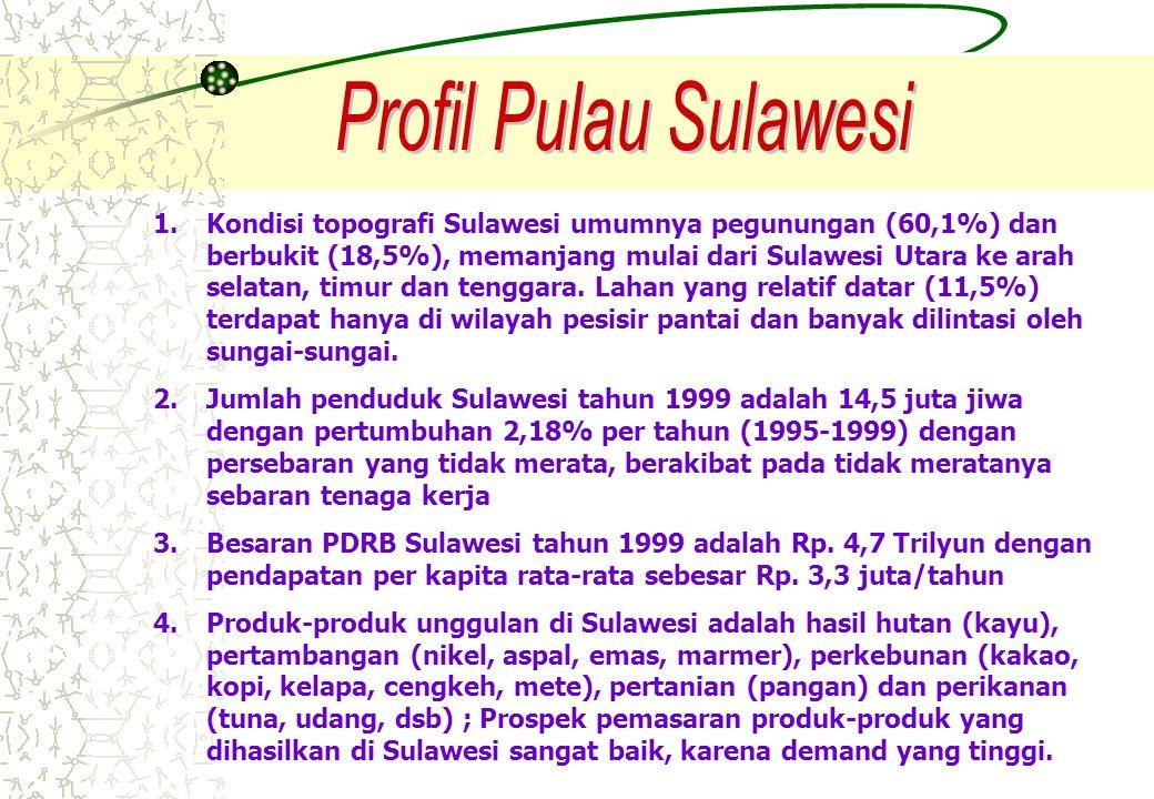 Profil Pulau Sulawesi
