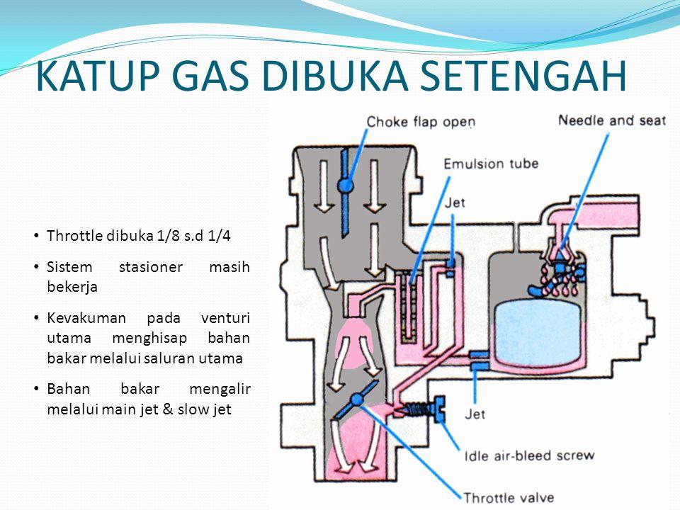 KATUP GAS DIBUKA SETENGAH