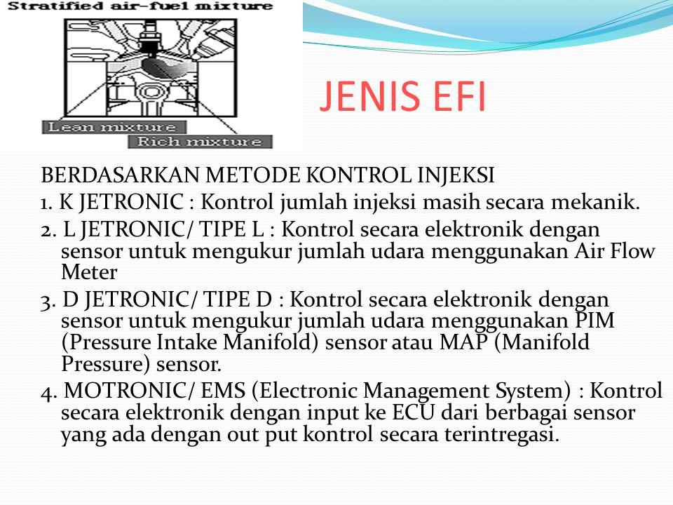JENIS EFI BERDASARKAN METODE KONTROL INJEKSI