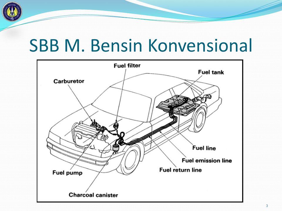 SBB M. Bensin Konvensional