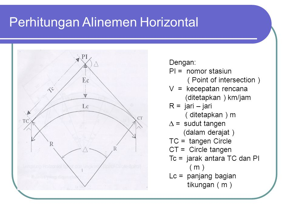 Perhitungan Alinemen Horizontal