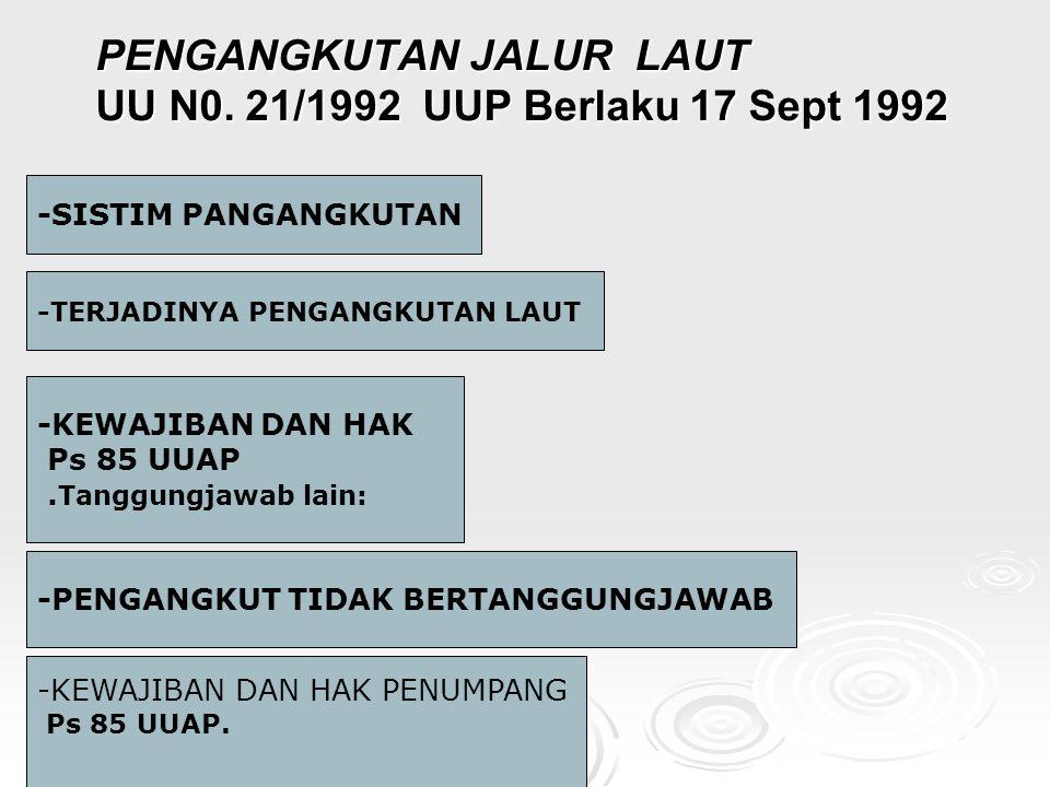 PENGANGKUTAN JALUR LAUT UU N0. 21/1992 UUP Berlaku 17 Sept 1992